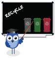 owl blackboard recycle vector image