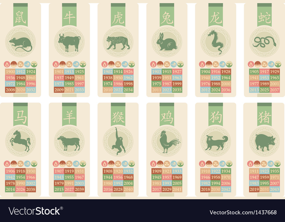 Chinese zodiac set vector