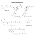 Chemical formulas of liposoluble vitamins vector image
