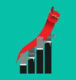 business competition business graph of growth vector image