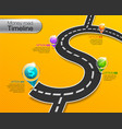 business money road timeline infographic vector image