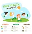 Kids Healthy Lifestyle Yoga Inforgrahic Poster vector image