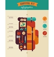 Hiking and camping concept - survival kit vector image vector image