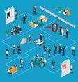 recruitment hiring hr management isometric people vector image