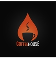 coffee cup drop background vector image