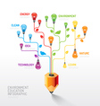 Infographic pencil with light bulb flat line idea vector image
