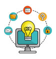 computer with idea bulb and technology icons vector image