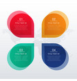 four options infographic design in chat bubble vector image