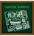 chalk draw computer element on blackboard vector image