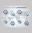 infographic design with supply chain icons vector image