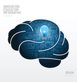 Infographic brain with light bulb flat line idea vector image vector image