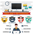 flat design freelance infographic and infographic vector image