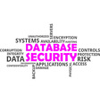 Word cloud database security vector image