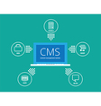 cms vector image