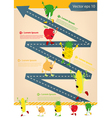 Road going up as an arrow With Cartoon Fruits vector image