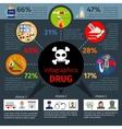 Drug addict infographics vector image