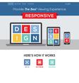 Responsive design website template vector image vector image