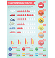 Transportation infographic design element vector image