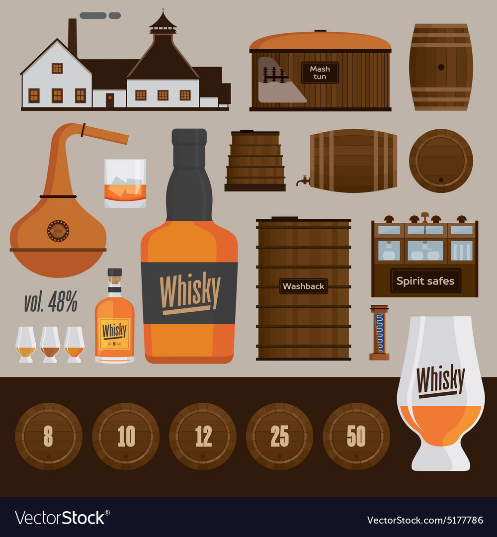 Whisky distillery production objects vector
