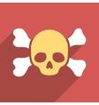 Skull And Bones Flat Longshadow Square Icon vector image