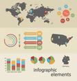 Infographic 7 vector image