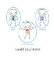 credit counselor is between the bank and the vector image vector image