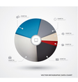 Business pie chart paper Infographics vector image