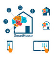 smart house logo automated wireless controled vector image