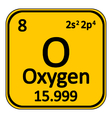 Periodic table element oxygen icon vector image