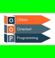 oop letters vector image