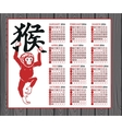 Year of the Monkey Chinese Zodiac vector image vector image