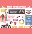 biker club doodle infographics vector image