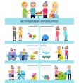 Active Senior People Flat Infographics vector image