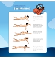Instruction on swimming vector image