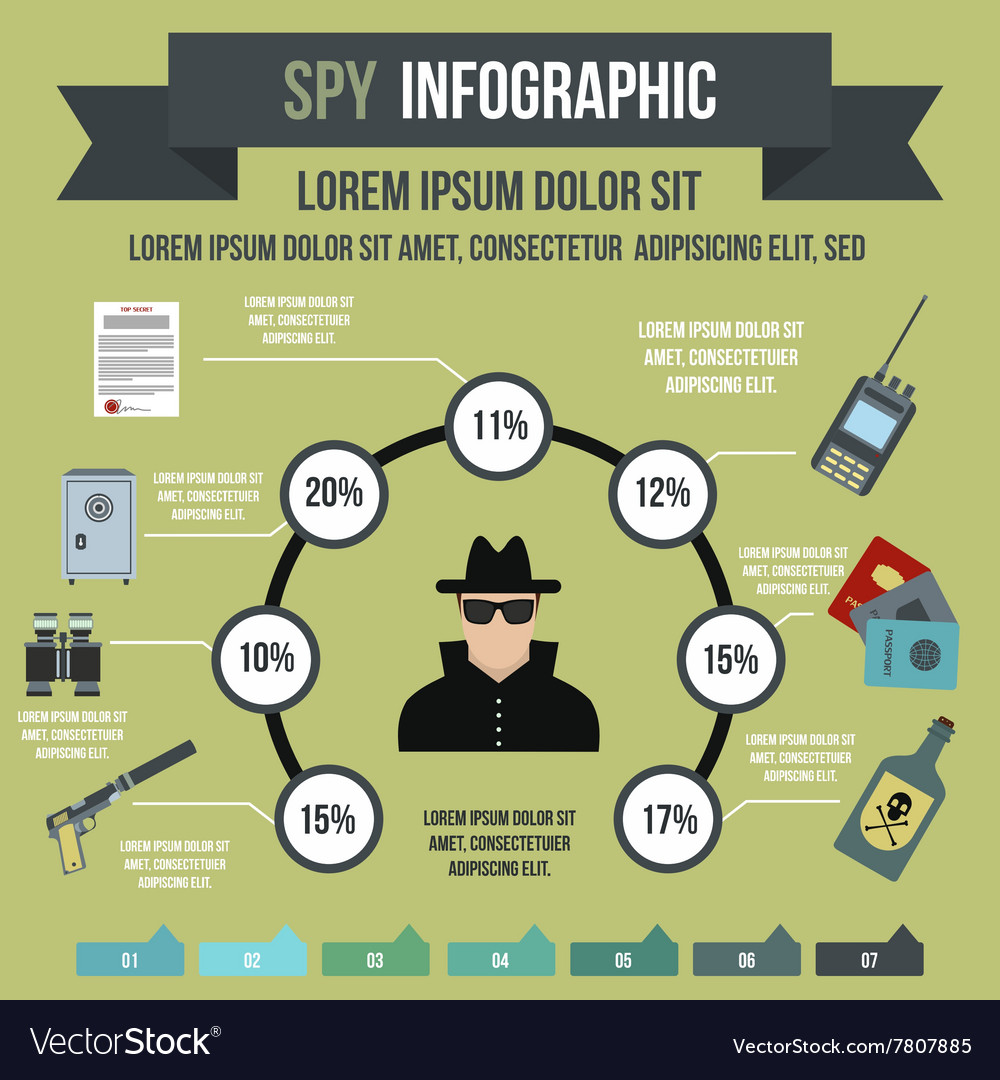 Spy infographic flat style vector