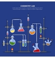 Chemistry laboratory or science lab equipment vector image
