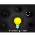 Business process infographic vector image
