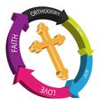 Orthodox icon vector image