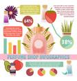 perfume shop infographics vector image
