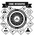 Crime Infographic simple style vector image