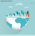 City with modern design globe vector image