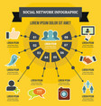social network infographic concept flat style vector image