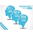 INFOGRAPHIC HEAD BLUE vector image vector image