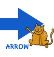 arrow shape with cartoon cat vector image