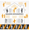Builders Flat Color Infographic Set vector image