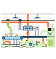 factory conveyor automatic production line or belt vector image
