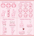 breast cancer set vector image