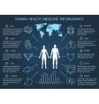 Human body health care infographics vector image