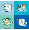 Ophthalmology concepts vector image