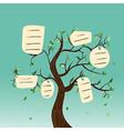 Hang tag family tree vector image vector image